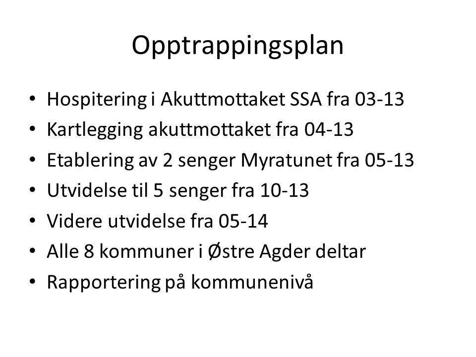 Opptrappingsplan Hospitering i Akuttmottaket SSA fra 03-13