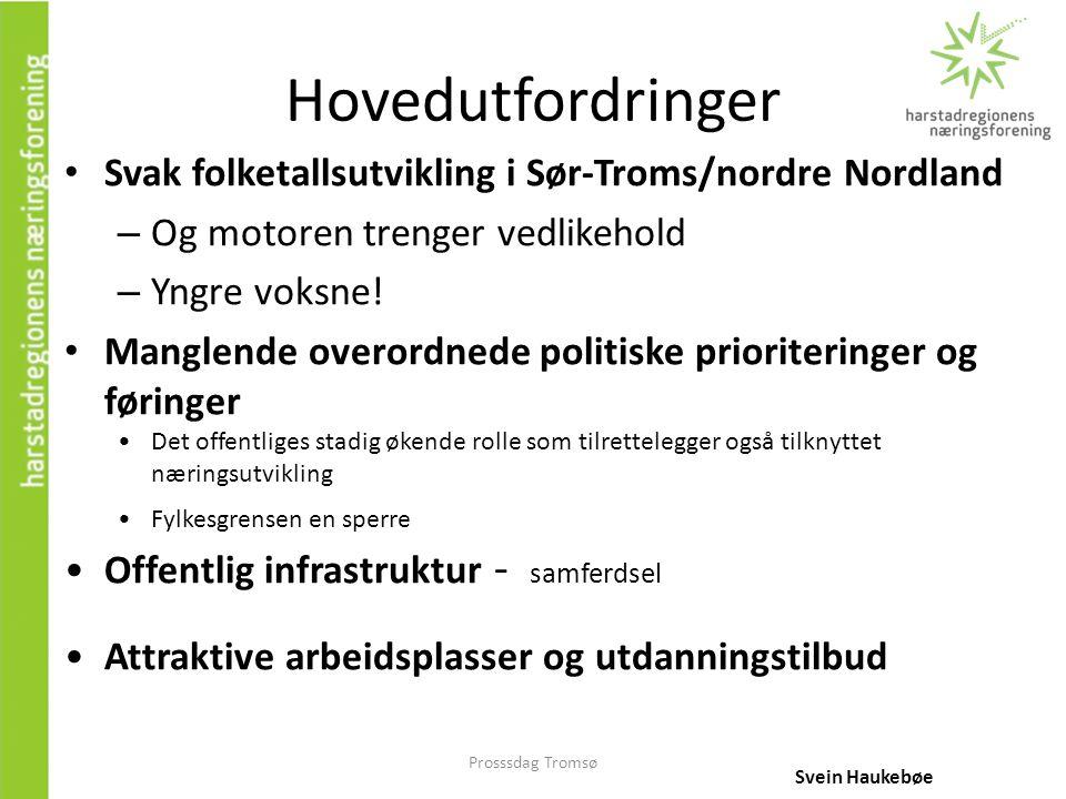 Hovedutfordringer Svak folketallsutvikling i Sør-Troms/nordre Nordland