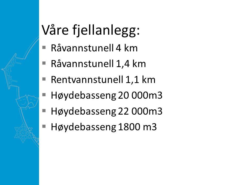 Våre fjellanlegg: Råvannstunell 4 km Råvannstunell 1,4 km