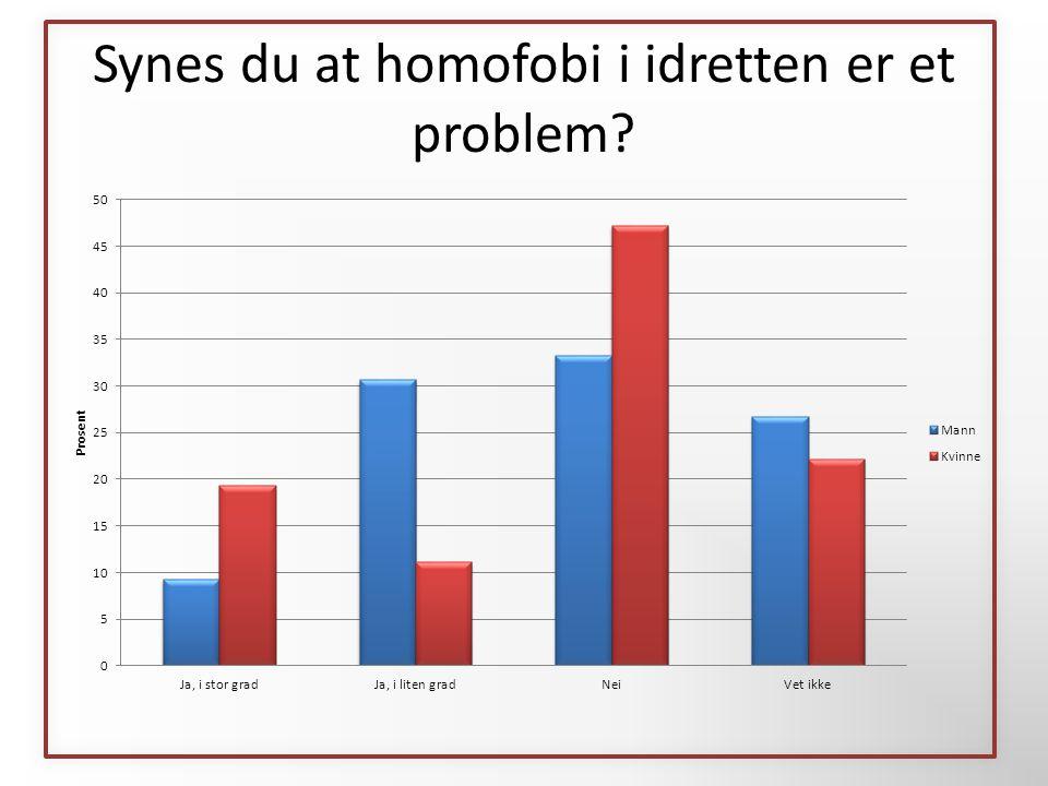 Synes du at homofobi i idretten er et problem