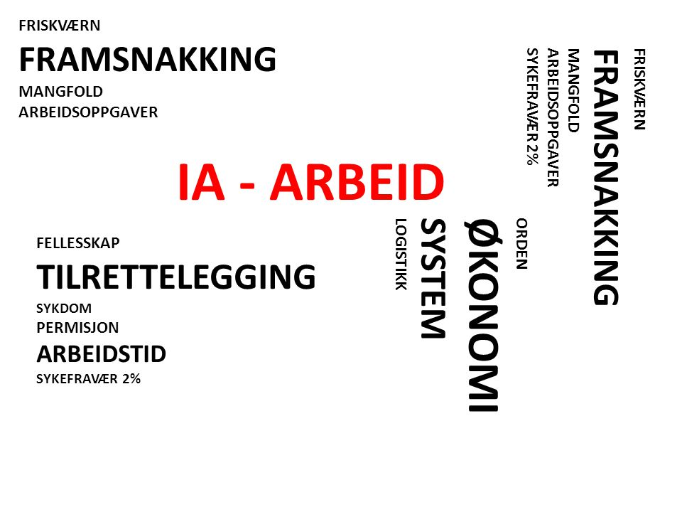 IA - ARBEID ØKONOMI FRAMSNAKKING FRAMSNAKKING TILRETTELEGGING SYSTEM