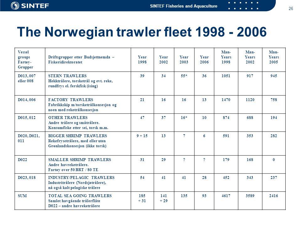 The Norwegian trawler fleet 1998 - 2006