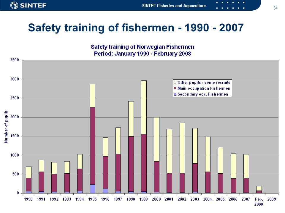 Safety training of fishermen - 1990 - 2007