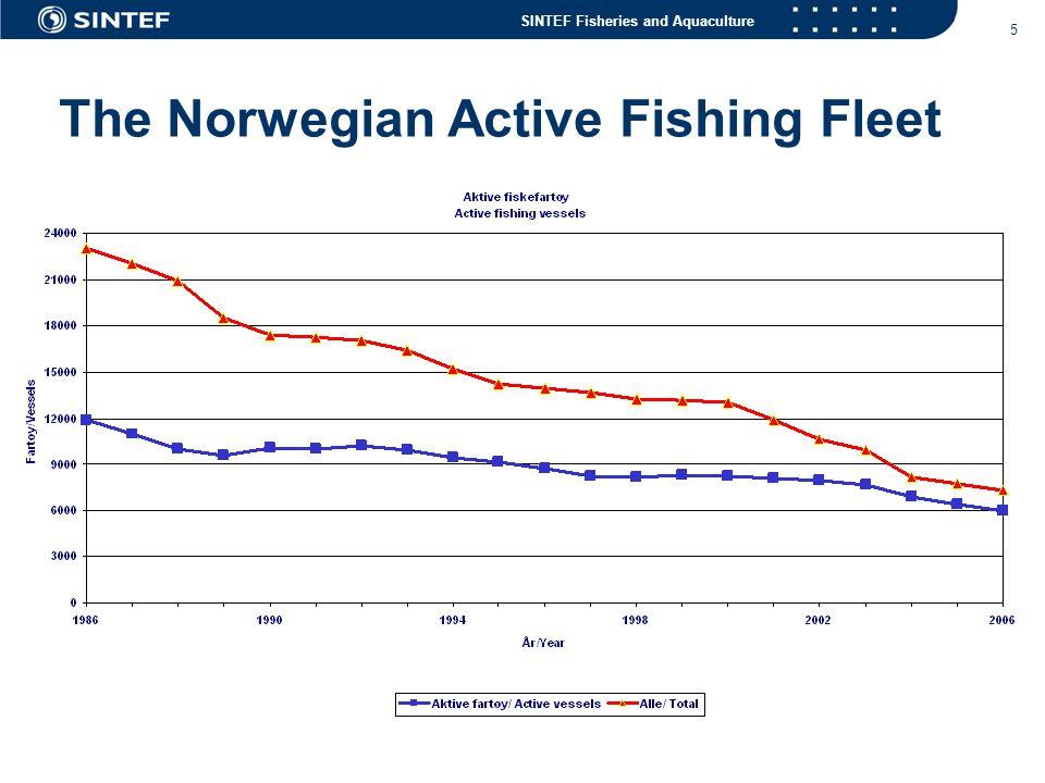 The Norwegian Active Fishing Fleet
