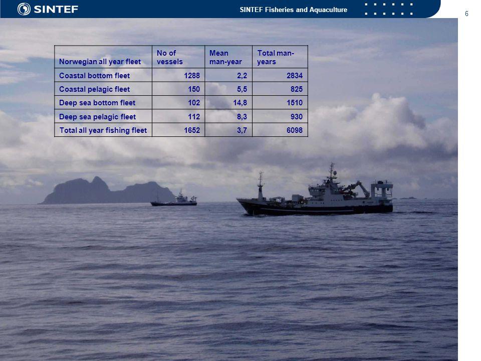 Norwegian all year fleet