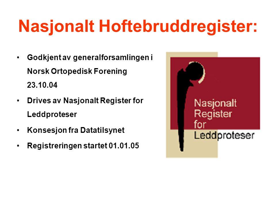 Nasjonalt Hoftebruddregister: