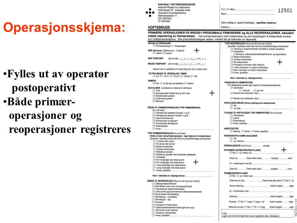 Operasjonsskjema: Fylles ut av operatør postoperativt Både primær-
