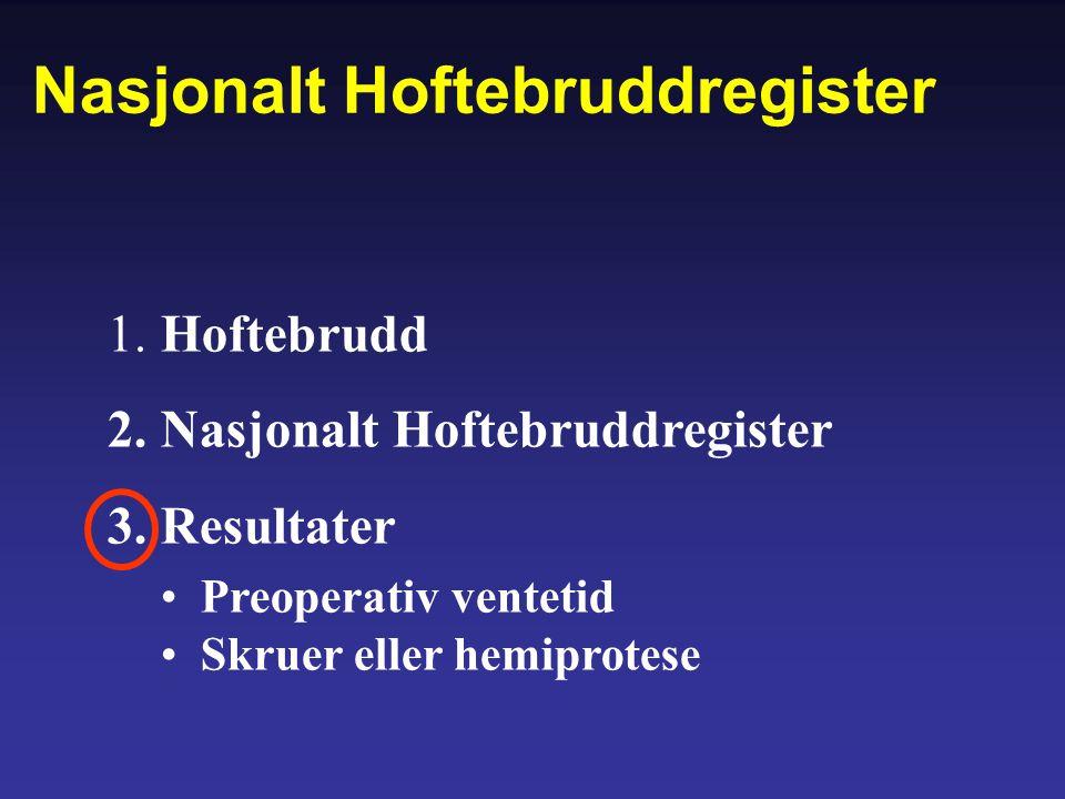 Nasjonalt Hoftebruddregister