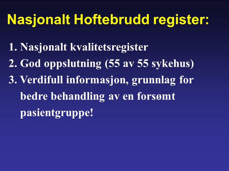 Nasjonalt Hoftebrudd register: