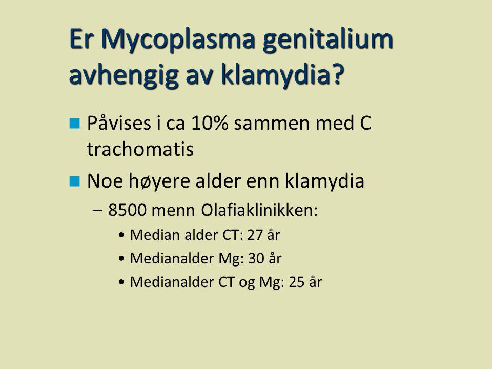 Er Mycoplasma genitalium avhengig av klamydia