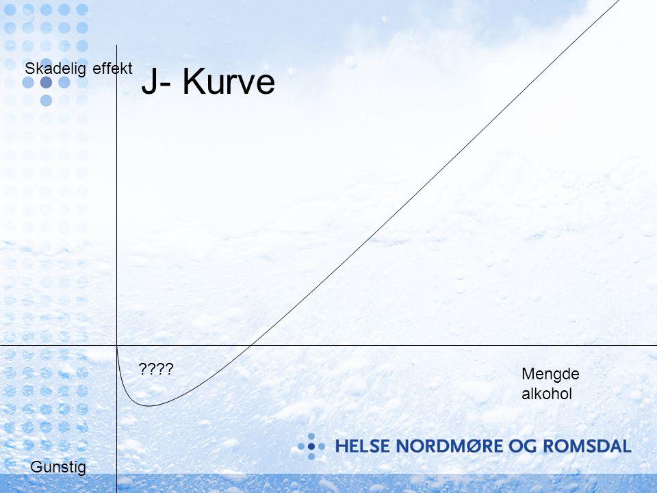 Skadelig effekt J- Kurve Mengde alkohol Gunstig