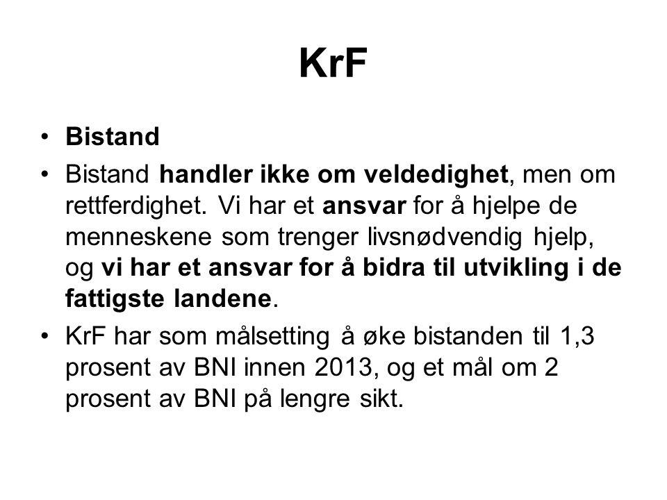KrF Bistand.