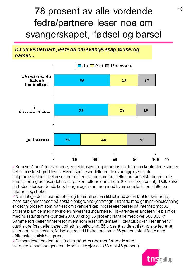 78 prosent av alle vordende fedre/partnere leser noe om svangerskapet, fødsel og barsel