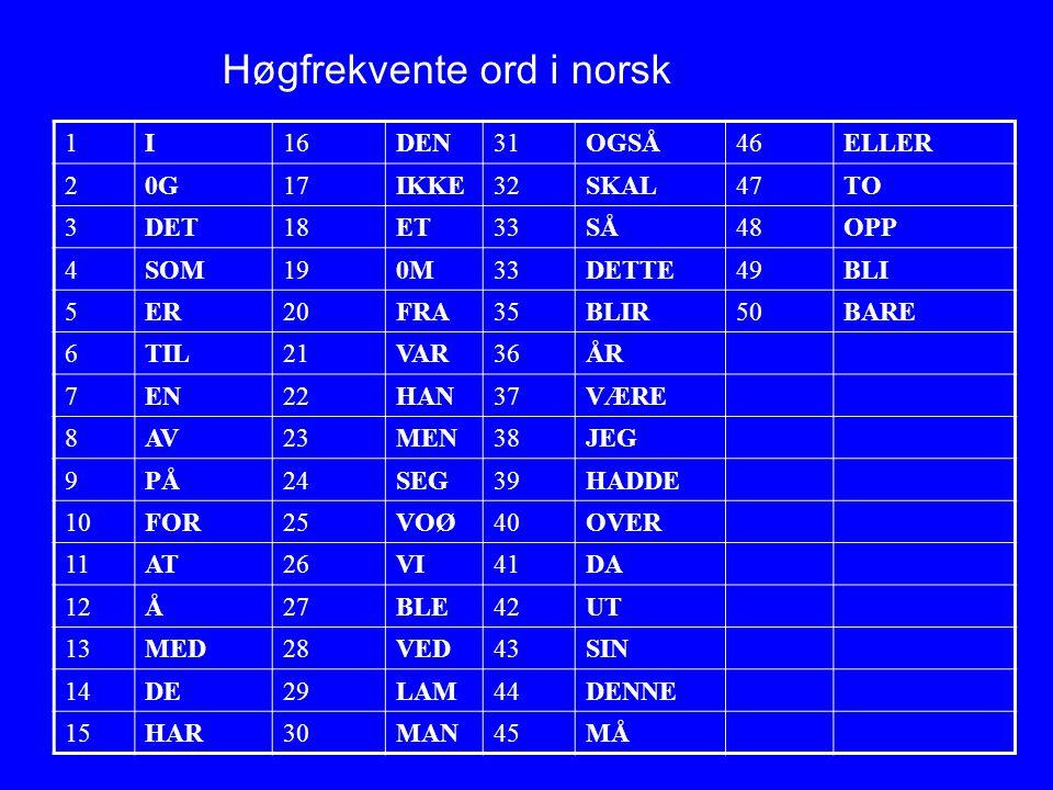 Høgfrekvente ord i norsk