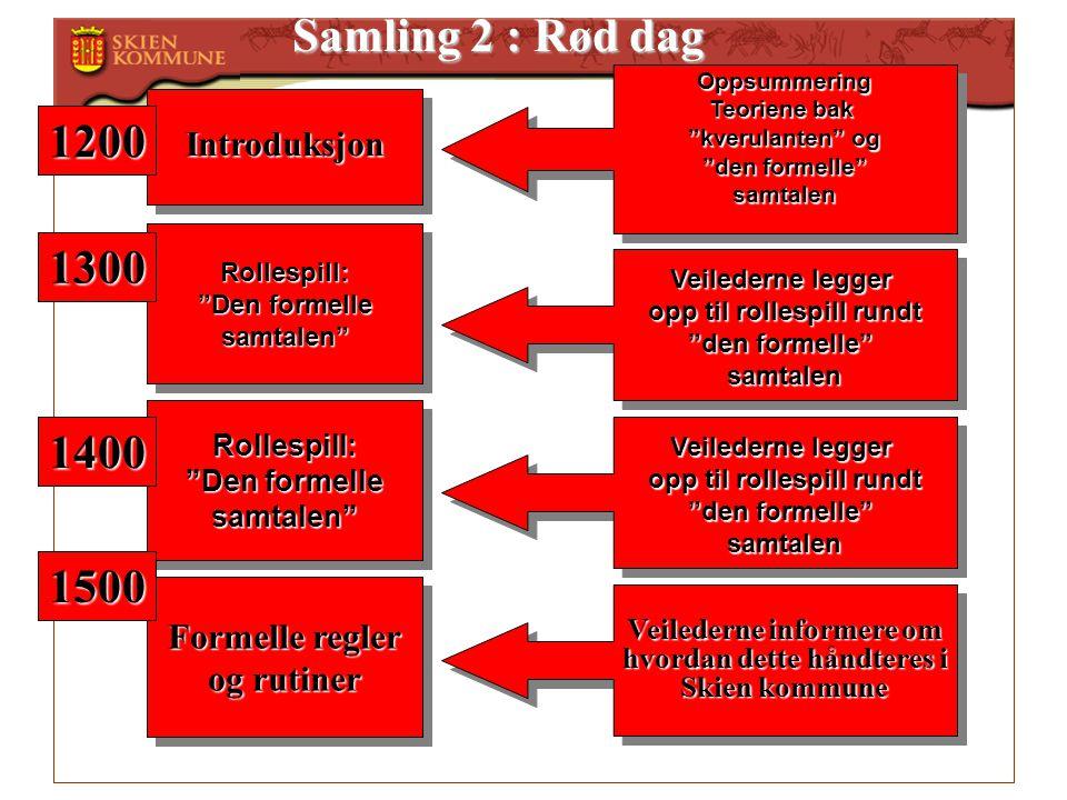 Samling 2 : Rød dag 1200 1300 1400 1500 Introduksjon Formelle regler