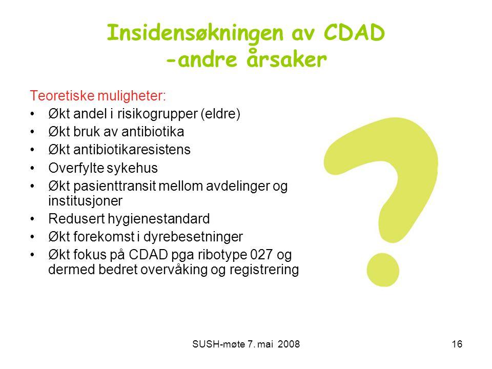 Insidensøkningen av CDAD -andre årsaker