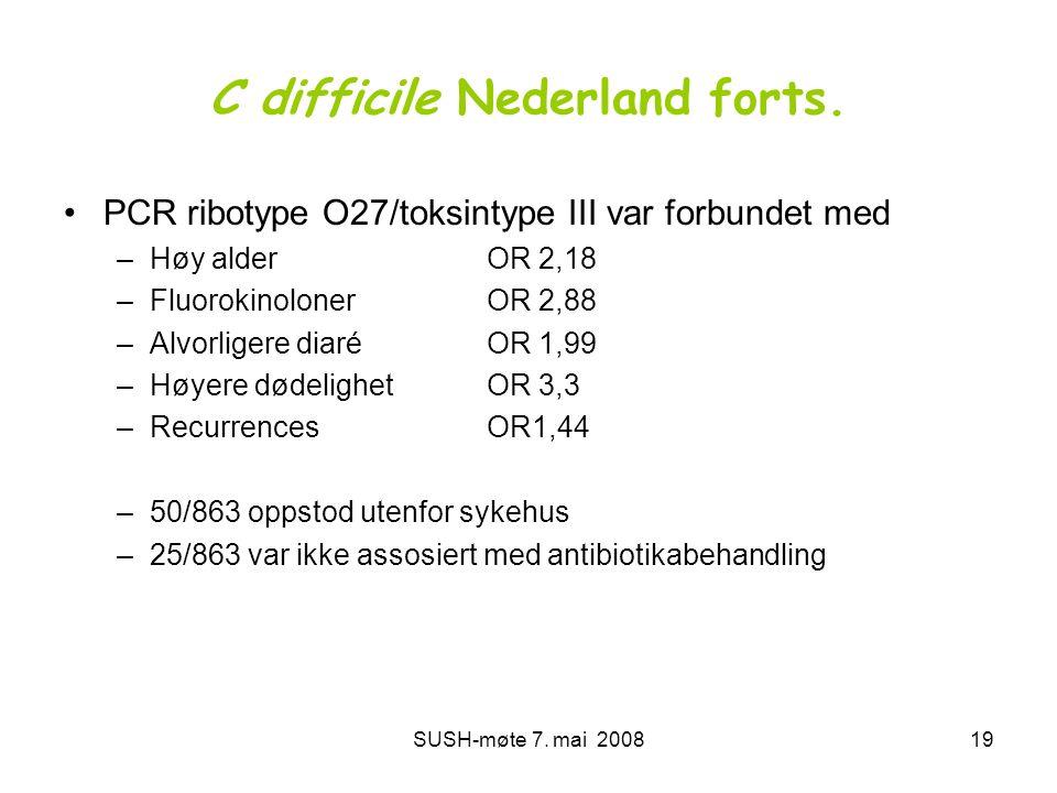 C difficile Nederland forts.