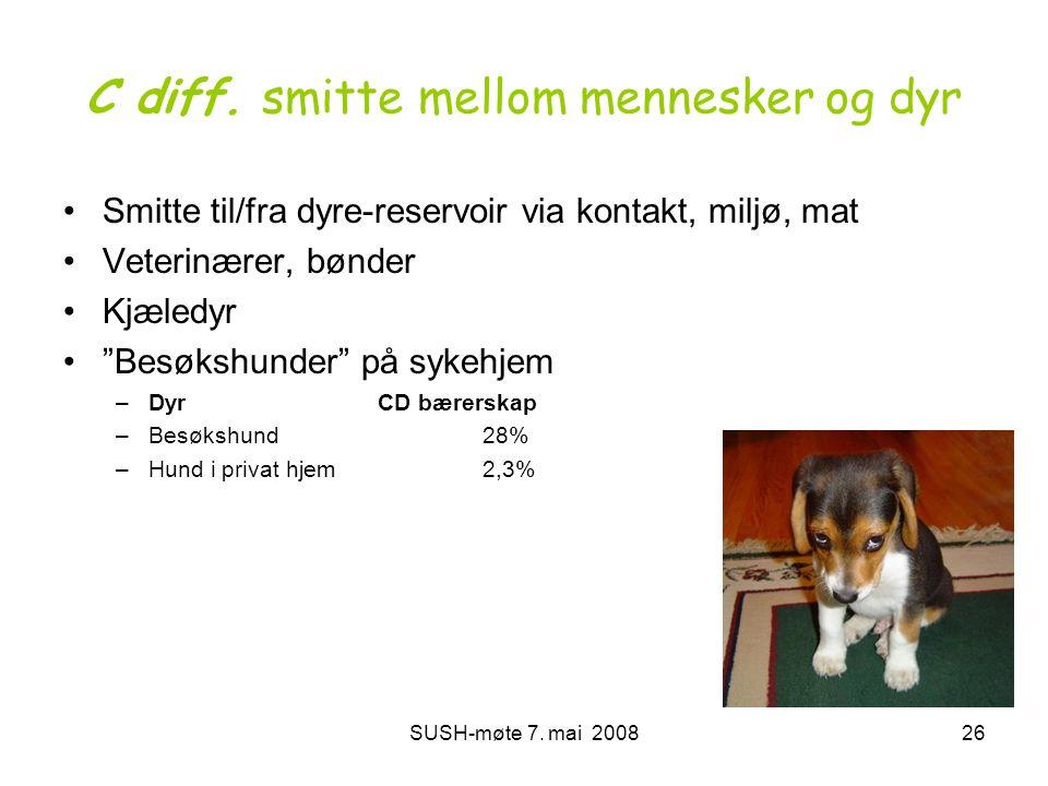 C diff. smitte mellom mennesker og dyr
