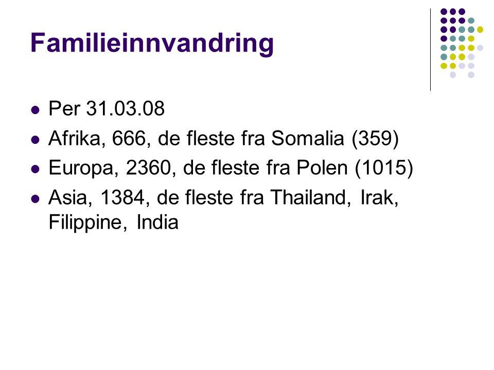 Familieinnvandring Per 31.03.08