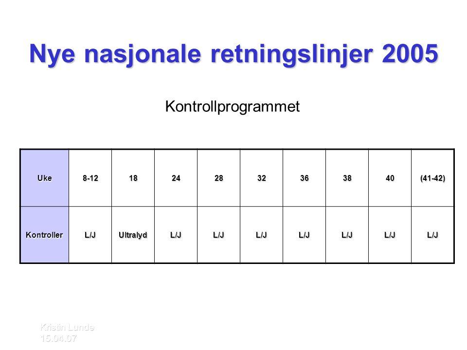 Nye nasjonale retningslinjer 2005