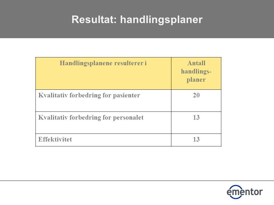 Resultat: handlingsplaner