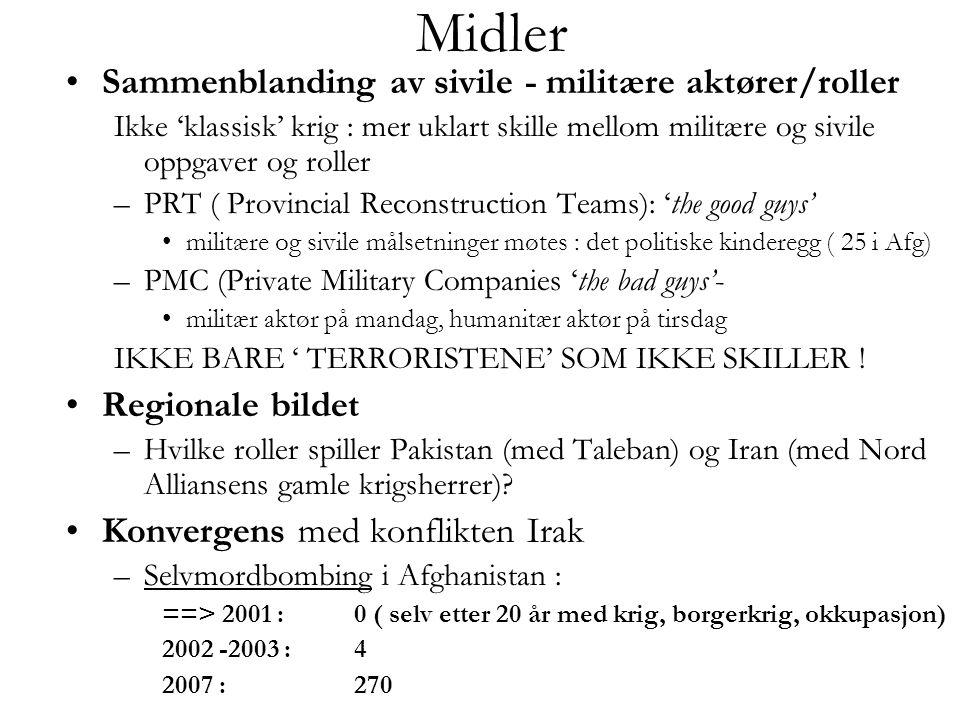 Midler Sammenblanding av sivile - militære aktører/roller