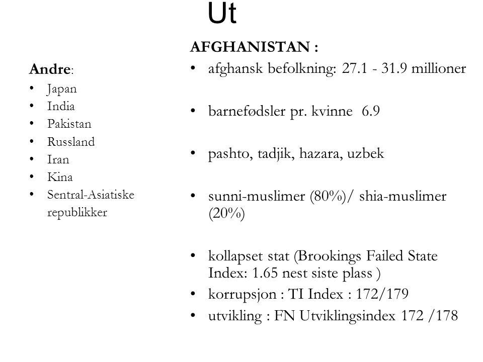 Ut AFGHANISTAN : afghansk befolkning: 27.1 - 31.9 millioner Andre: