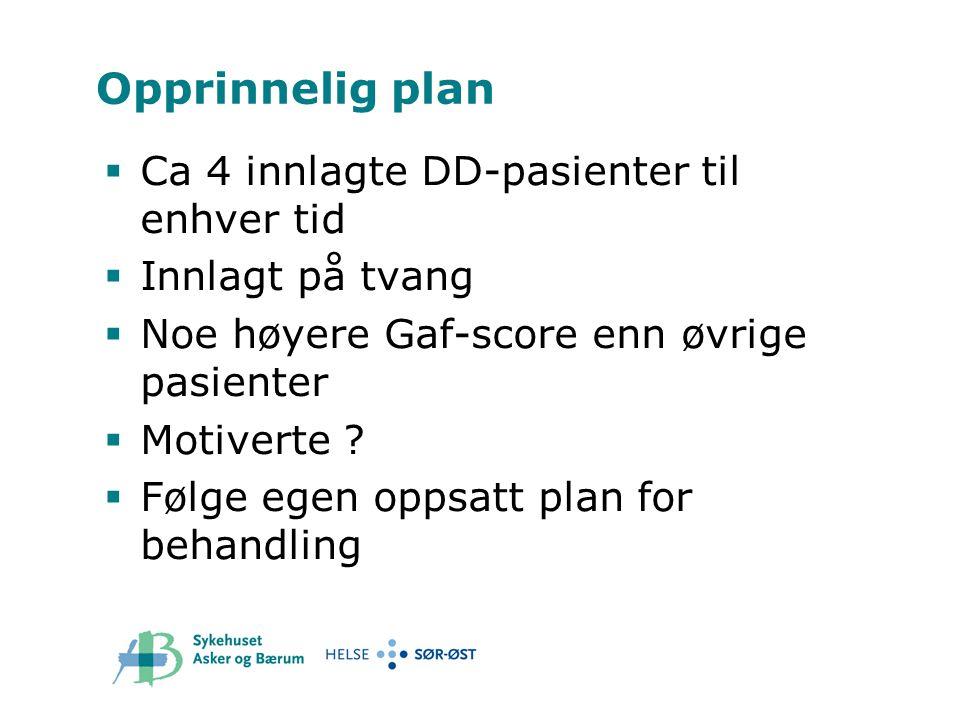Opprinnelig plan Ca 4 innlagte DD-pasienter til enhver tid
