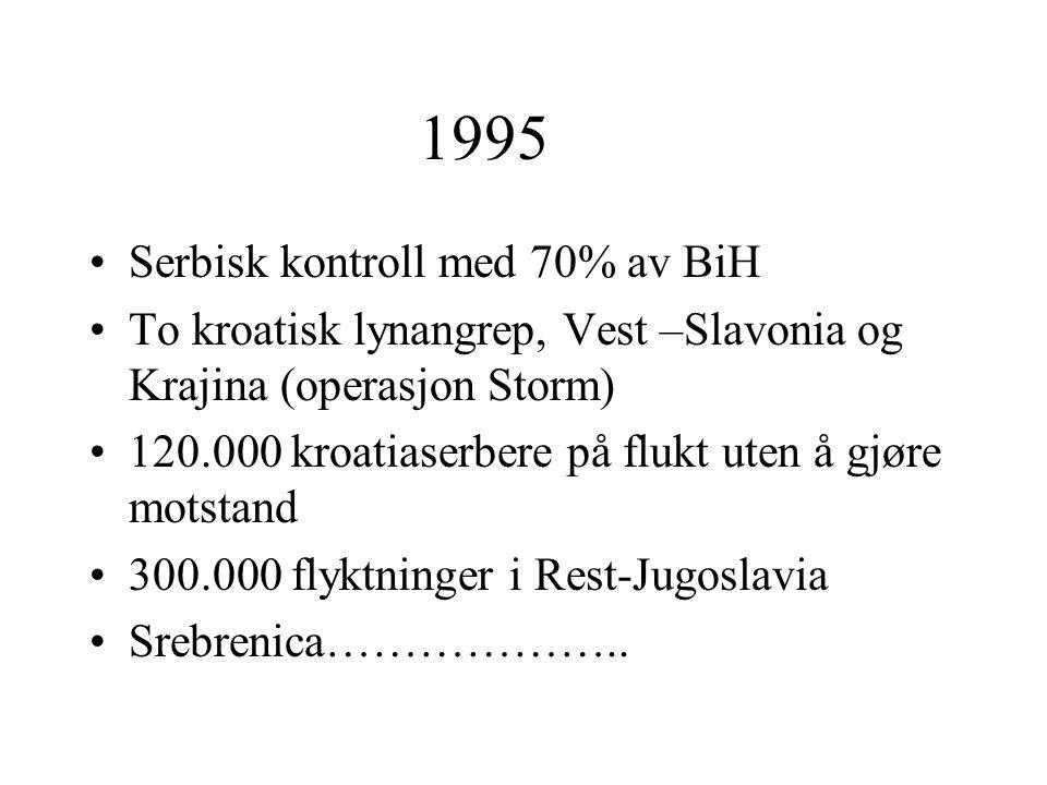 1995 Serbisk kontroll med 70% av BiH