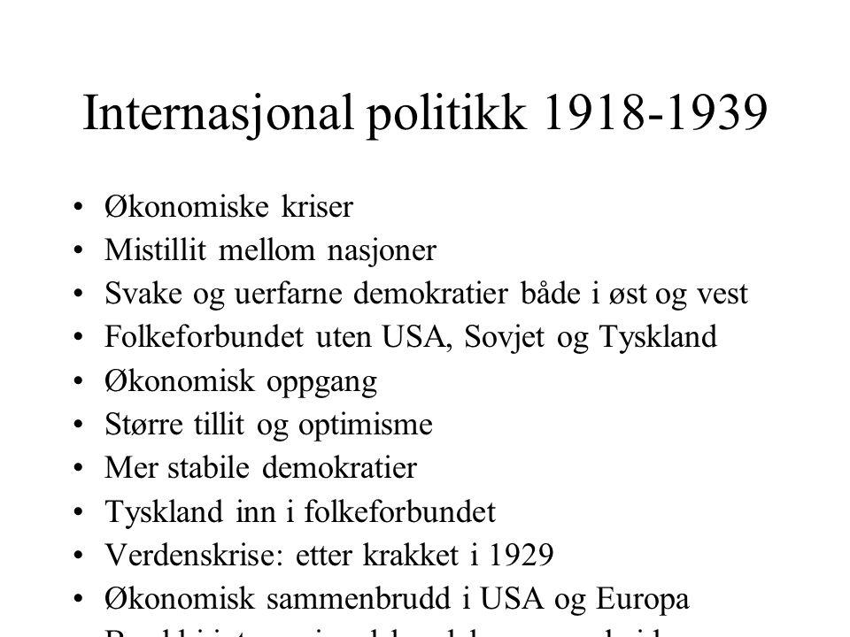 Internasjonal politikk 1918-1939