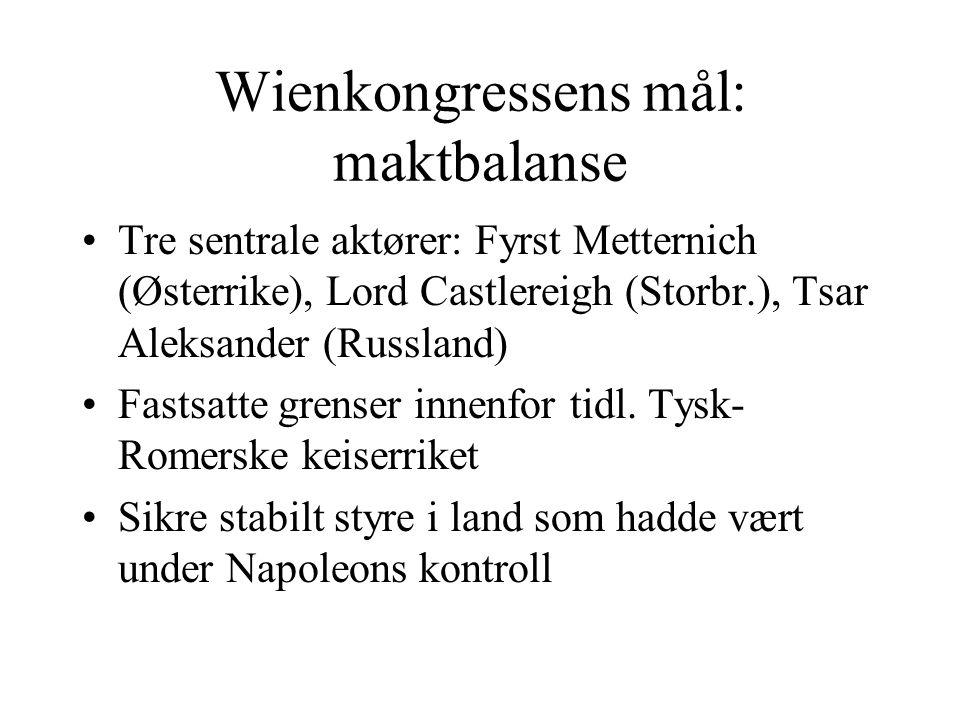Wienkongressens mål: maktbalanse