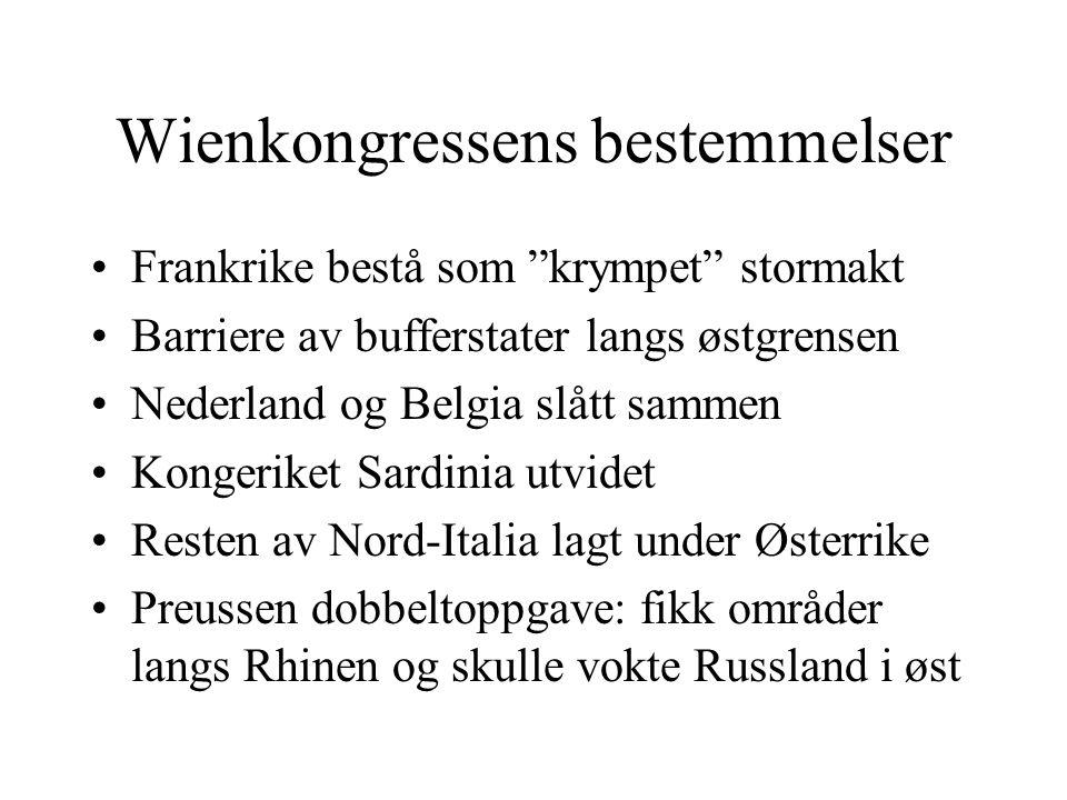 Wienkongressens bestemmelser