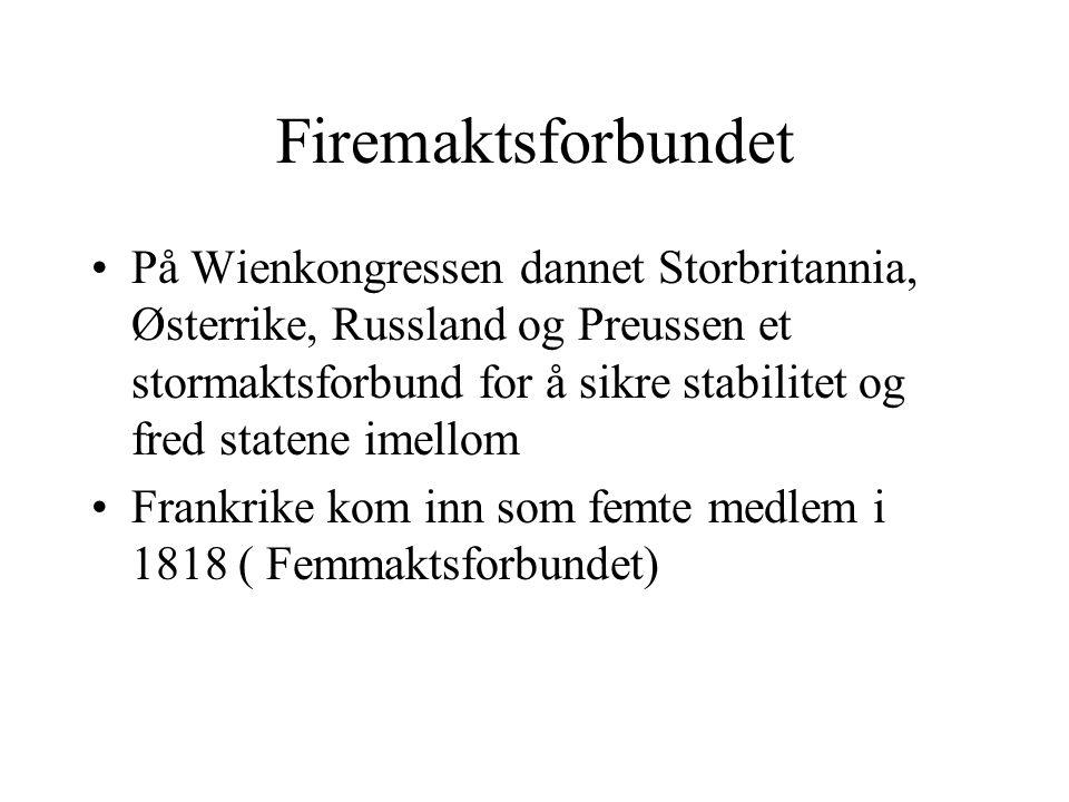 Firemaktsforbundet
