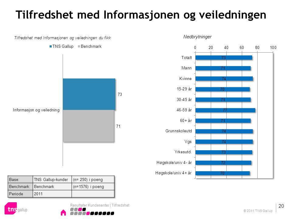Tilfredshet med Informasjonen og veiledningen