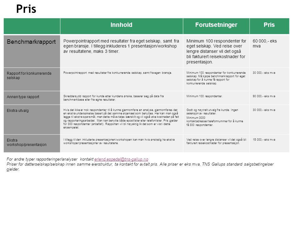 Pris Innhold Forutsetninger Pris Benchmarkrapport