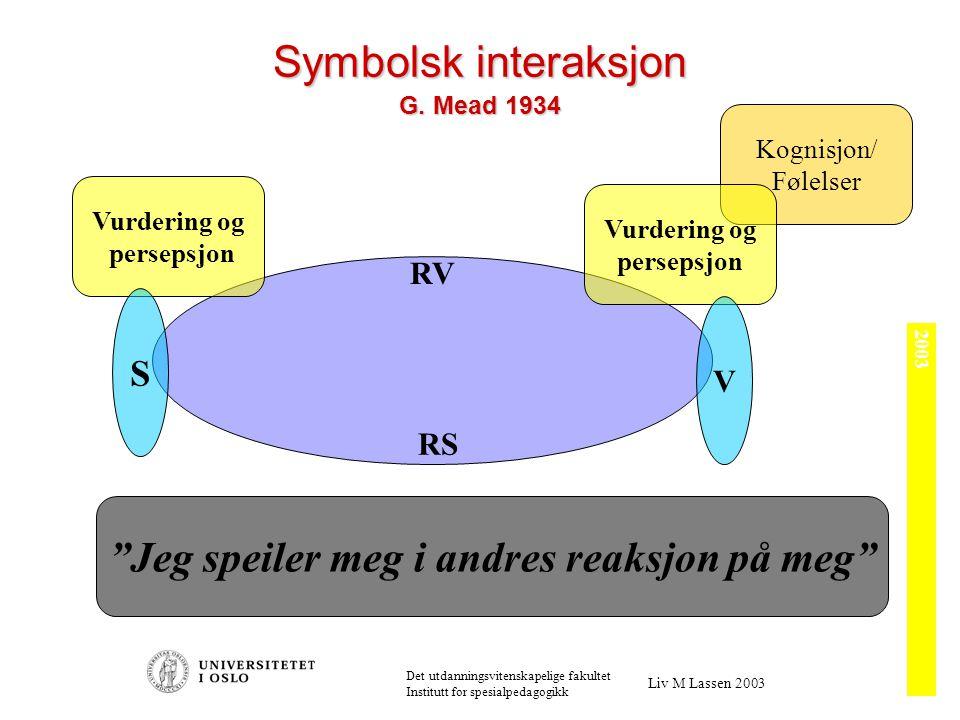 Psykologisk utvikling Behovenes relative fremtredenhet (Etter Kreck & Crutchfield 1969:499)