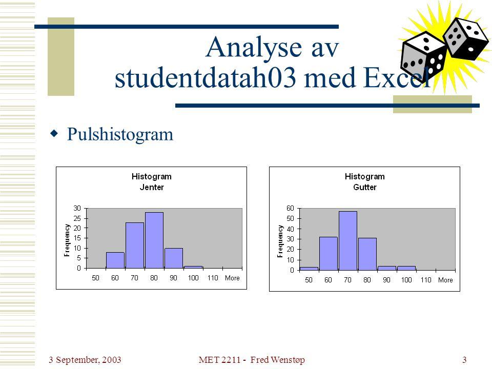Analyse av studentdatah03 med Excel