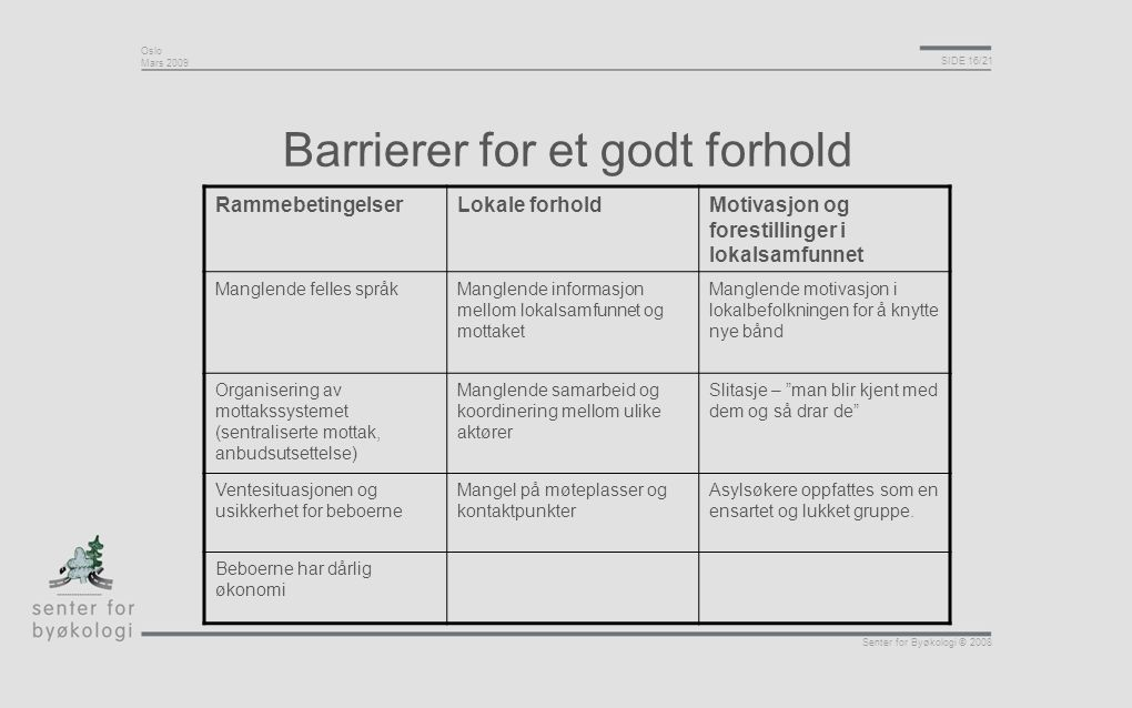 Barrierer for et godt forhold