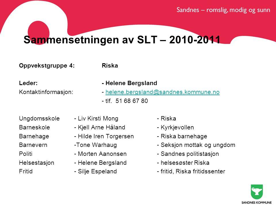 Sammensetningen av SLT – 2010-2011