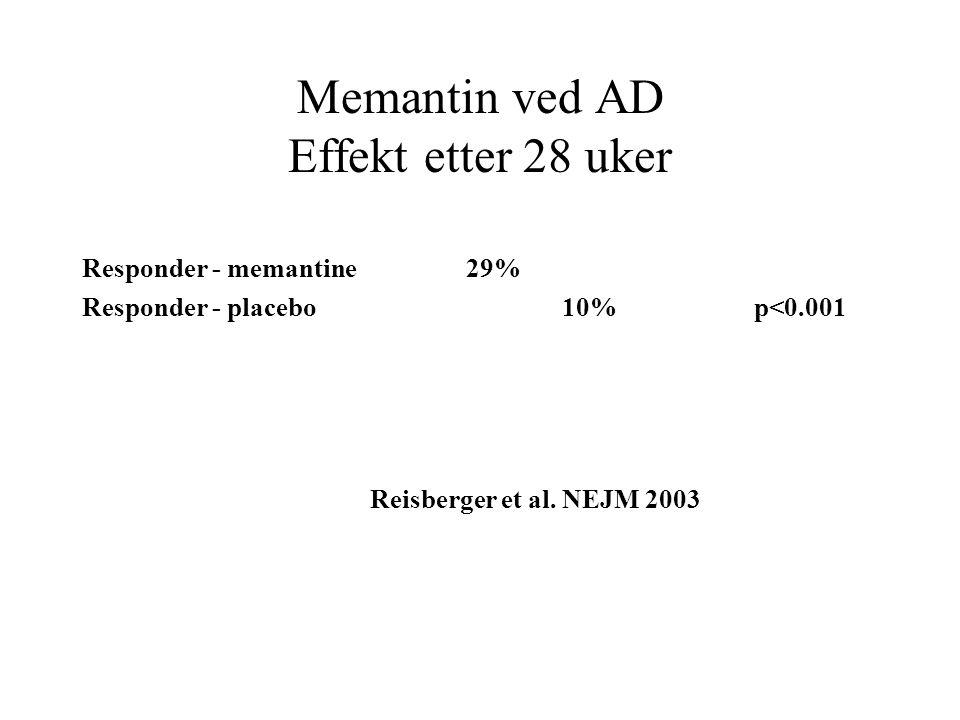 Memantin ved AD Effekt etter 28 uker