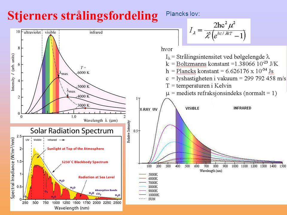 Stjerners strålingsfordeling