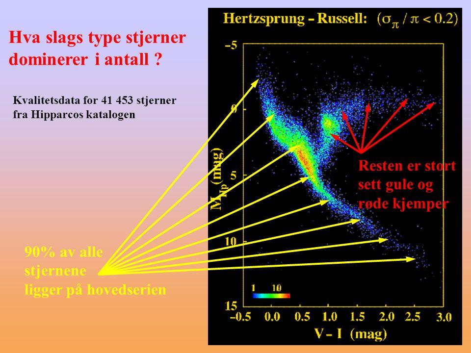 Hva slags type stjerner dominerer i antall