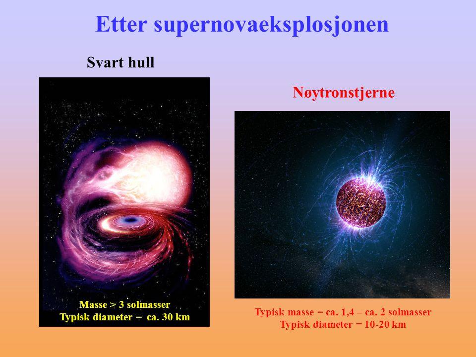 Etter supernovaeksplosjonen Typisk masse = ca. 1,4 – ca. 2 solmasser