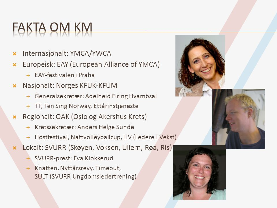 Fakta om km Internasjonalt: YMCA/YWCA