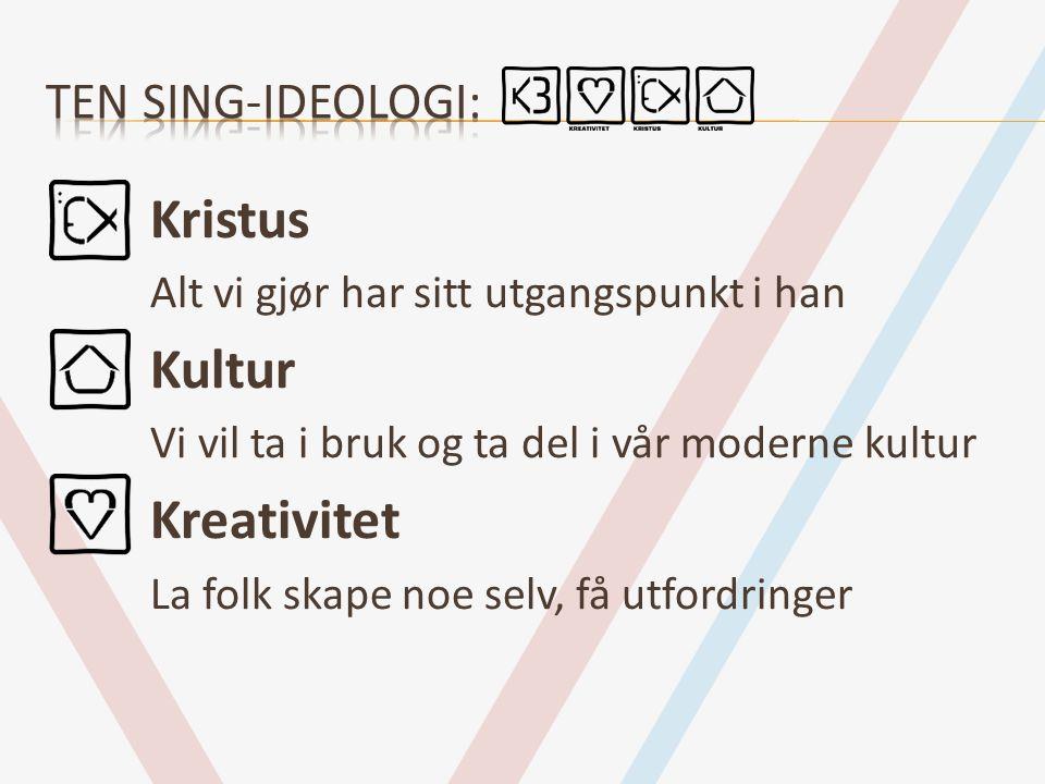 Kristus Kultur Kreativitet Ten sing-ideologi:
