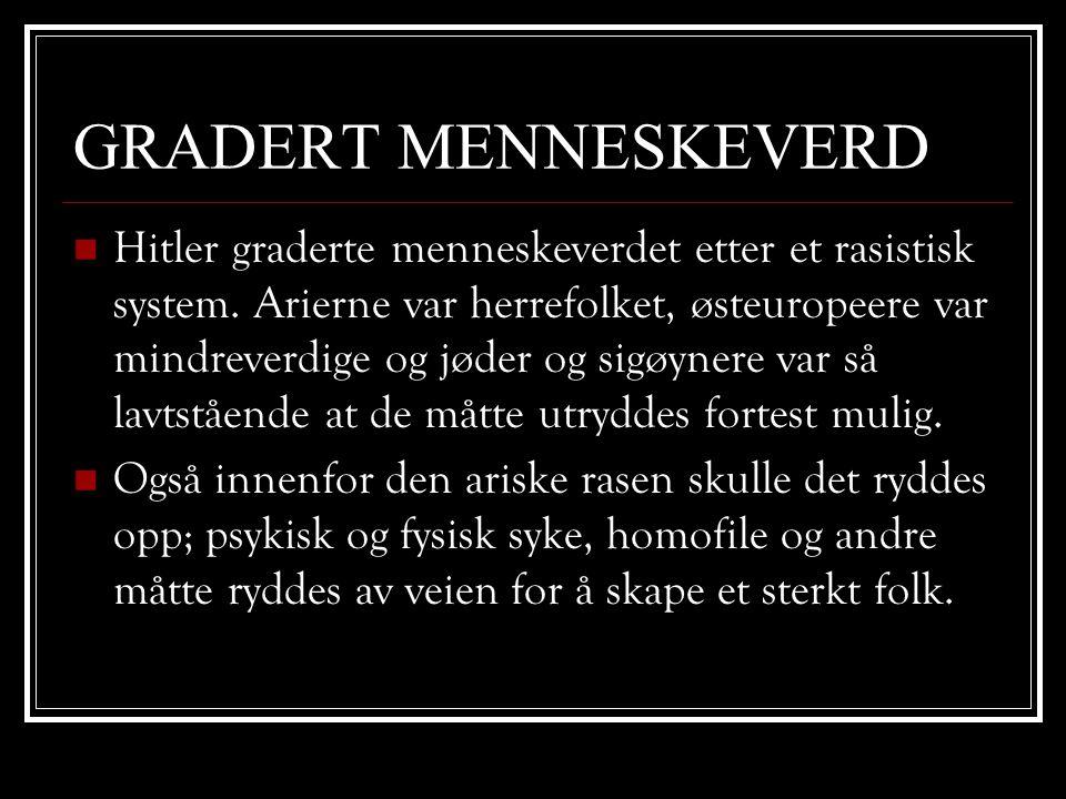 GRADERT MENNESKEVERD