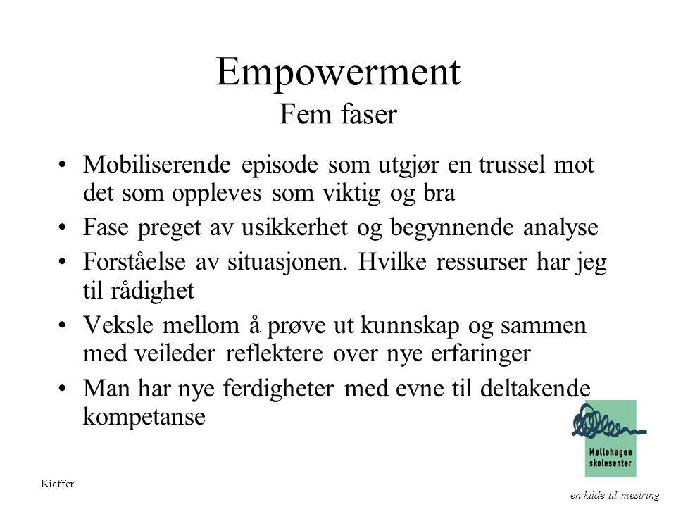 Empowerment Fem faser Mobiliserende episode som utgjør en trussel mot det som oppleves som viktig og bra.