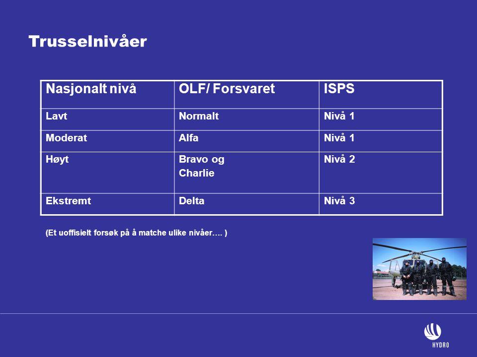 Trusselnivåer Nasjonalt nivå OLF/ Forsvaret ISPS Lavt Normalt Nivå 1