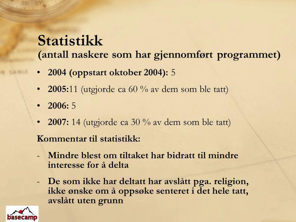 Statistikk (antall naskere som har gjennomført programmet)