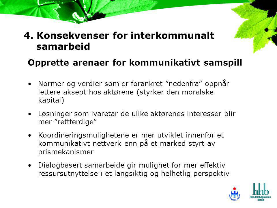 4. Konsekvenser for interkommunalt samarbeid